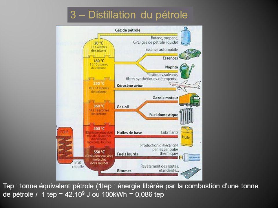 3 – Distillation du pétrole Tep : tonne équivalent pétrole (1tep : énergie libérée par la combustion dune tonne de pétrole / 1 tep = 42.10 9 J ou 100k