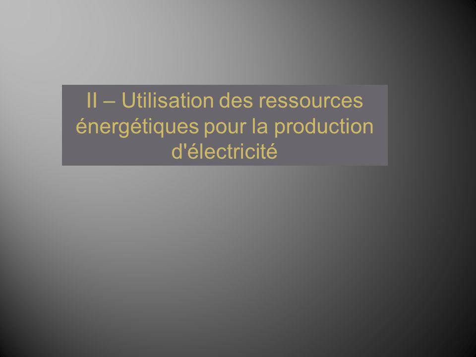 II – Utilisation des ressources énergétiques pour la production d'électricité