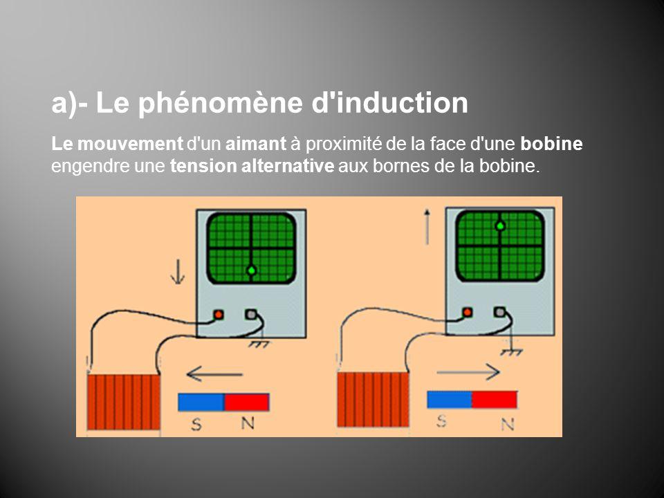 Le mouvement d'un aimant à proximité de la face d'une bobine engendre une tension alternative aux bornes de la bobine. a)- Le phénomène d'induction