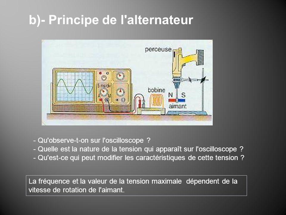 b)- Principe de l'alternateur - Qu'observe-t-on sur l'oscilloscope ? - Quelle est la nature de la tension qui apparaît sur l'oscilloscope ? - Qu'est-c