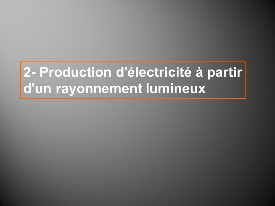 2- Production d'électricité à partir d'un rayonnement lumineux