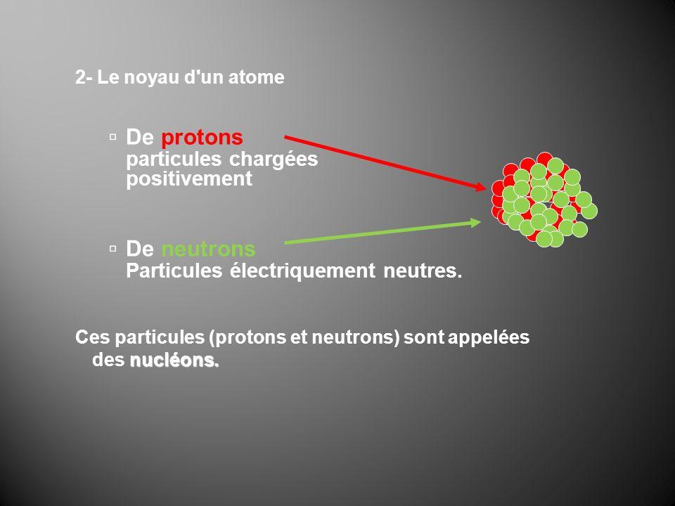 2- Le noyau d'un atome De protons particules chargées positivement De neutrons Particules électriquement neutres. nucléons. Ces particules (protons et