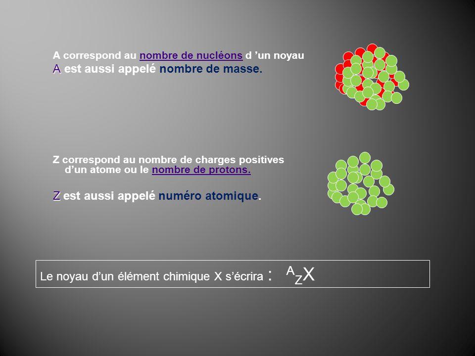 A correspond au nombre de nucléons d un noyau A A est aussi appelé nombre de masse. Z correspond au nombre de charges positives dun atome ou le nombre