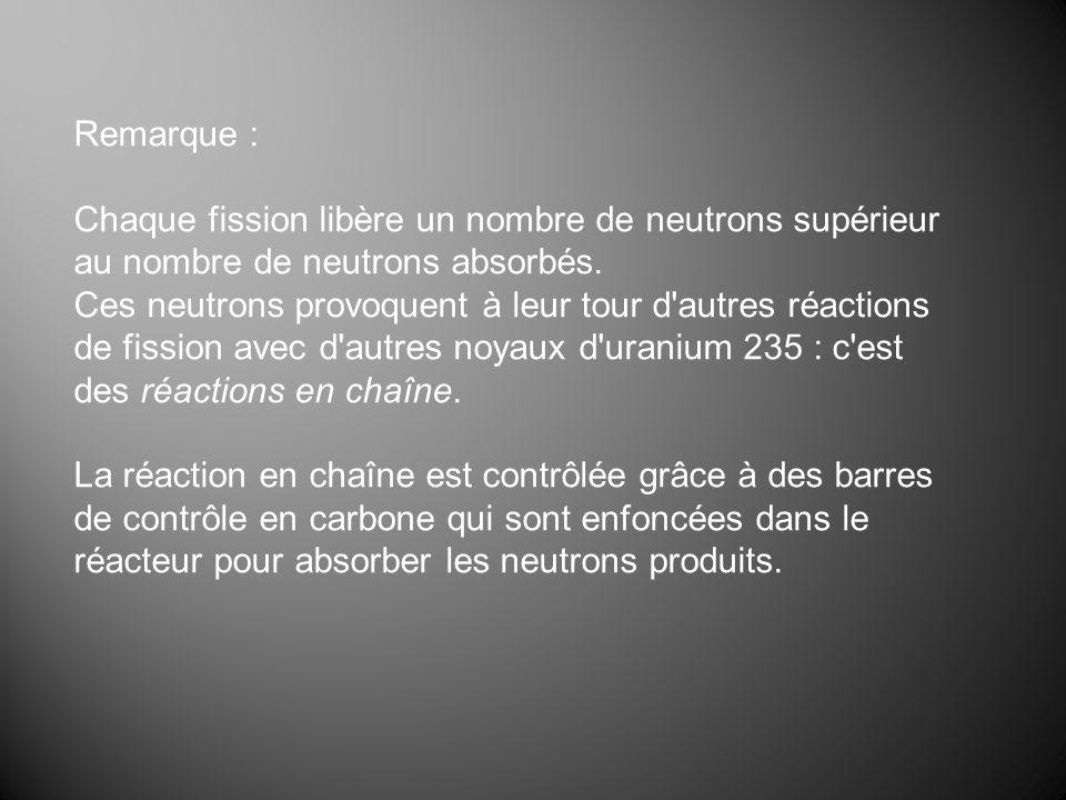 Remarque : Chaque fission libère un nombre de neutrons supérieur au nombre de neutrons absorbés. Ces neutrons provoquent à leur tour d'autres réaction