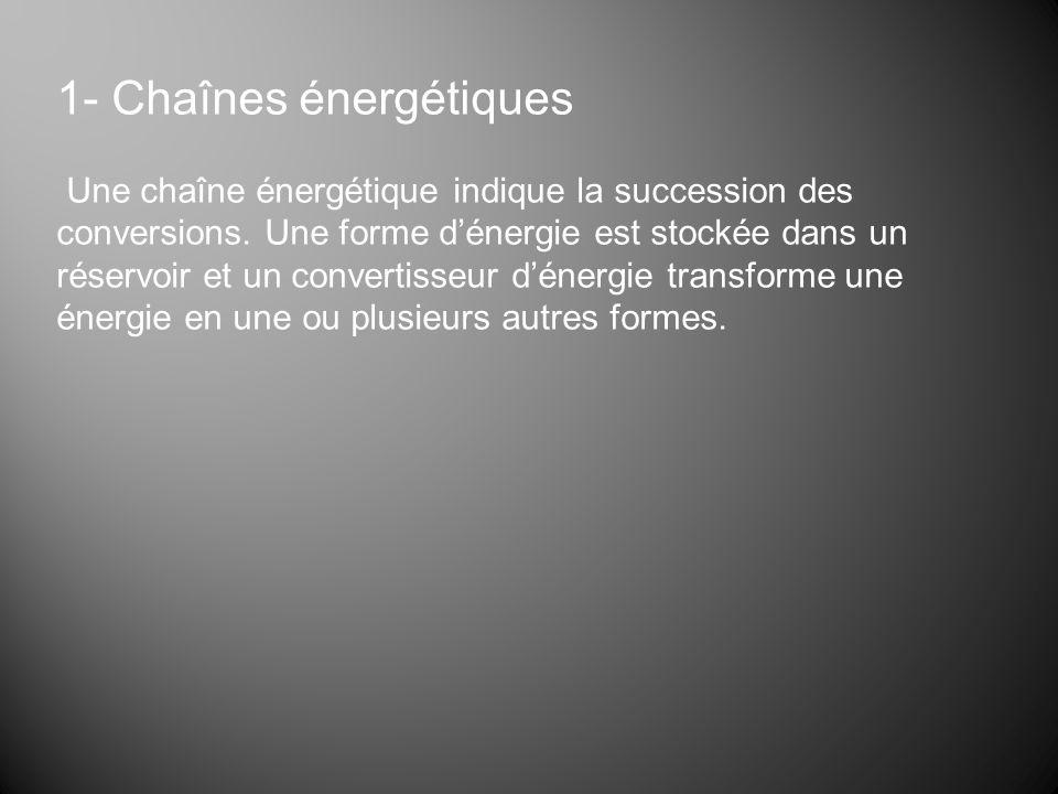 1- Chaînes énergétiques Une chaîne énergétique indique la succession des conversions. Une forme dénergie est stockée dans un réservoir et un convertis