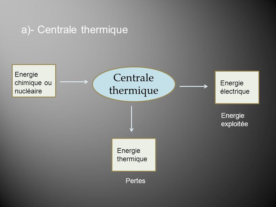 Centrale thermique Energie chimique ou nucléaire Energie électrique Energie thermique Pertes Energie exploitée a)- Centrale thermique