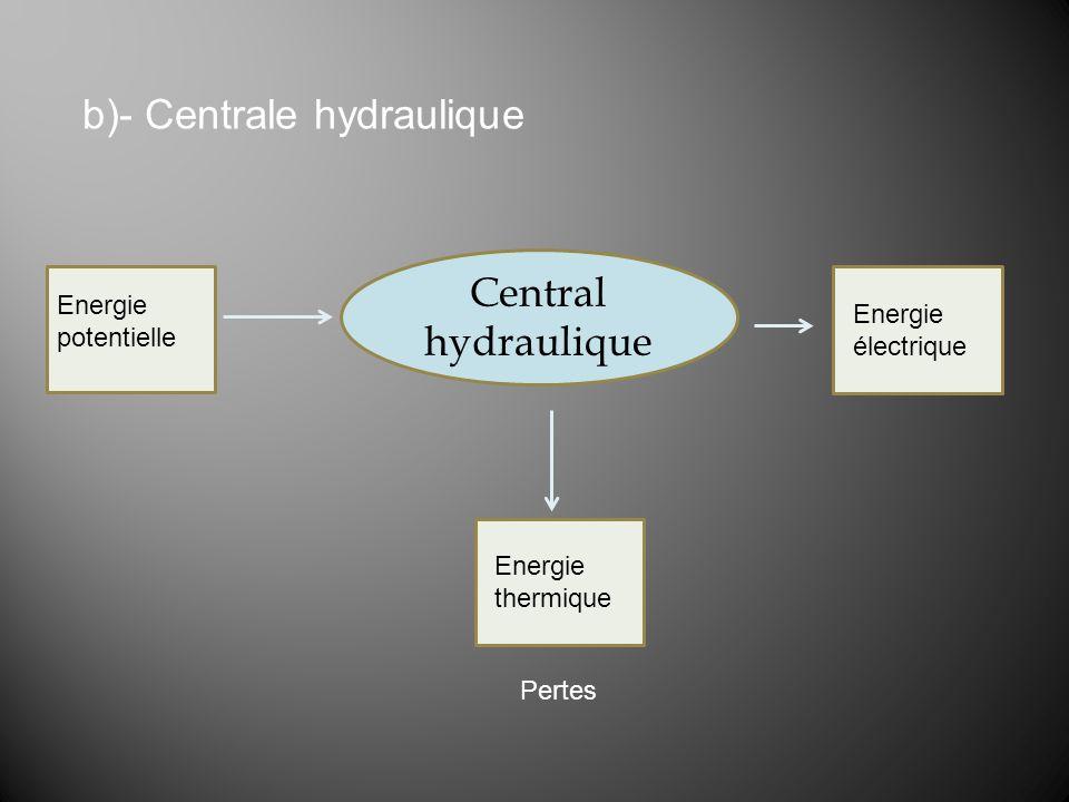 b)- Centrale hydraulique Central hydraulique Energie potentielle Energie électrique Energie thermique Pertes