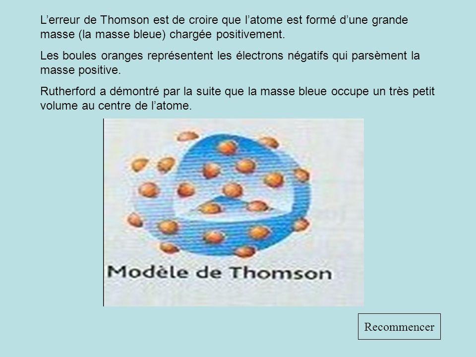 Recommencer Lerreur de Thomson est de croire que latome est formé dune grande masse (la masse bleue) chargée positivement.