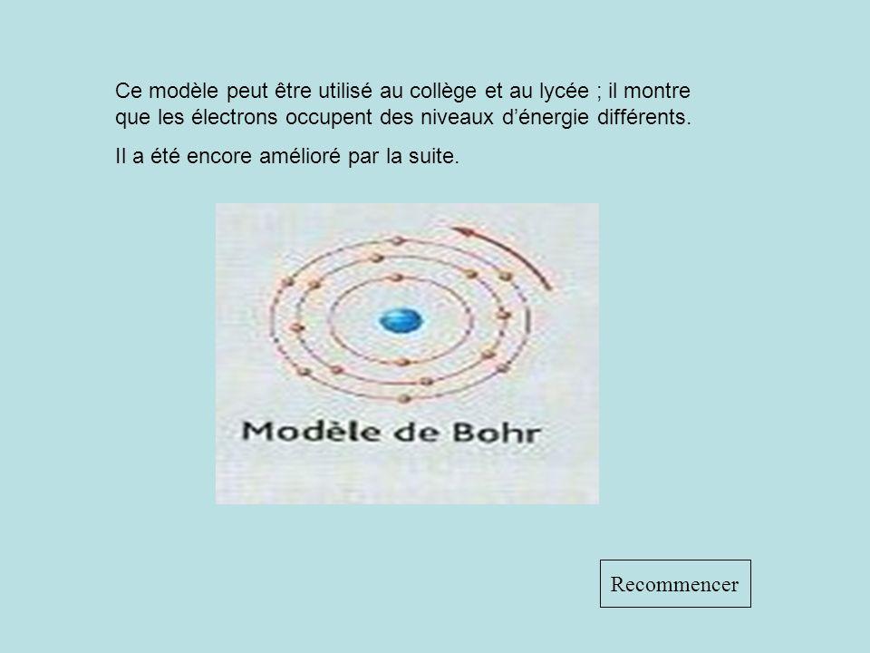 Recommencer Ce modèle peut être utilisé au collège et au lycée ; il montre que les électrons occupent des niveaux dénergie différents.