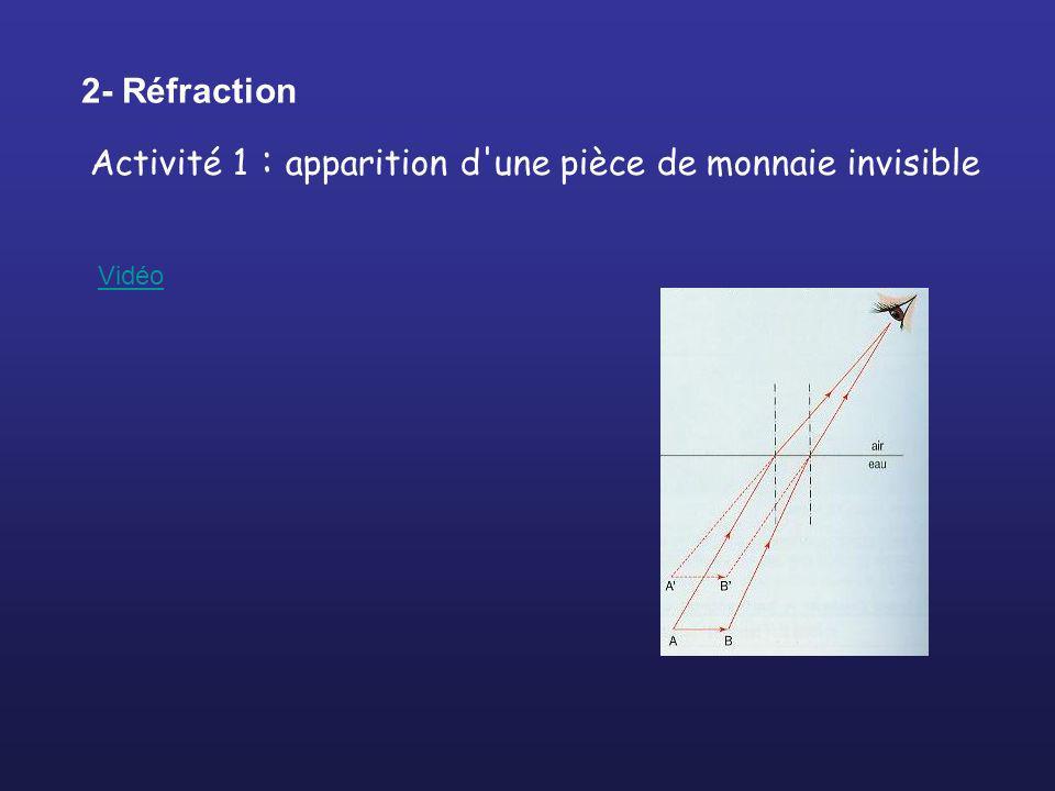 Vidéo Activité 1 : apparition d'une pièce de monnaie invisible 2- Réfraction