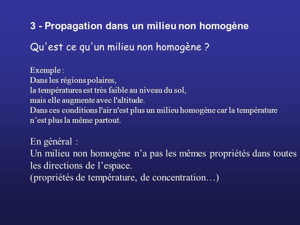 3 - Propagation dans un milieu non homogène Qu'est ce qu'un milieu non homogène ? Exemple : Dans les régions polaires, la températures est très faible