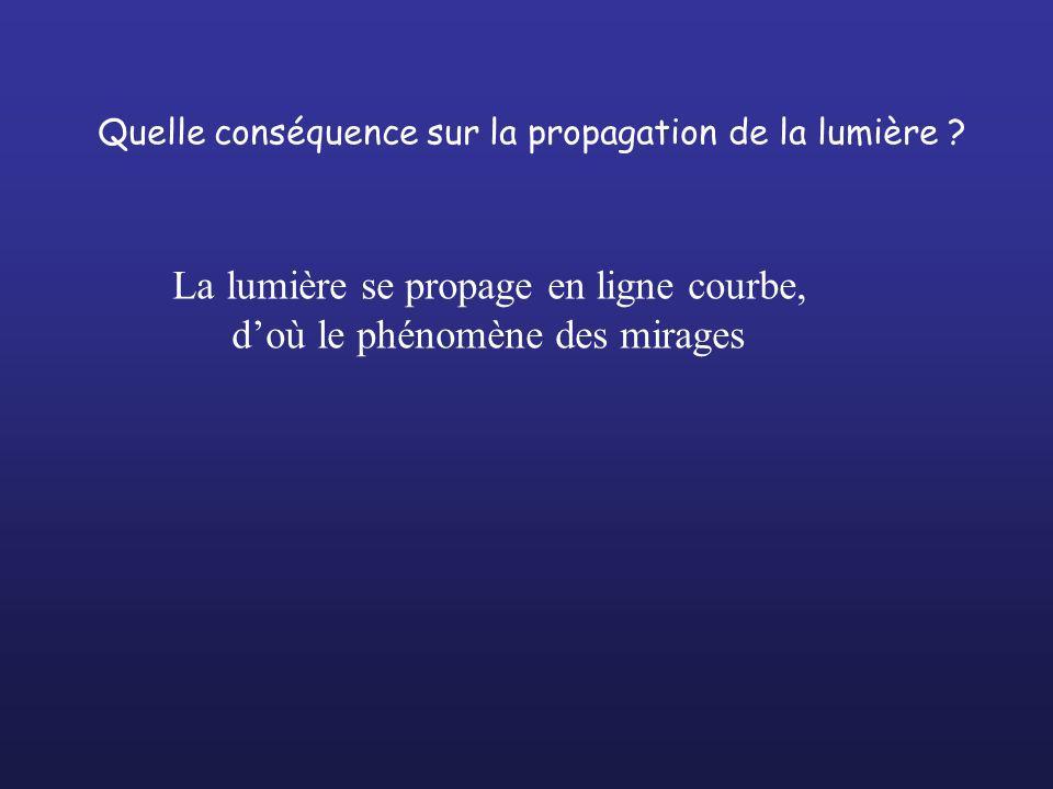 Quelle conséquence sur la propagation de la lumière ? La lumière se propage en ligne courbe, doù le phénomène des mirages