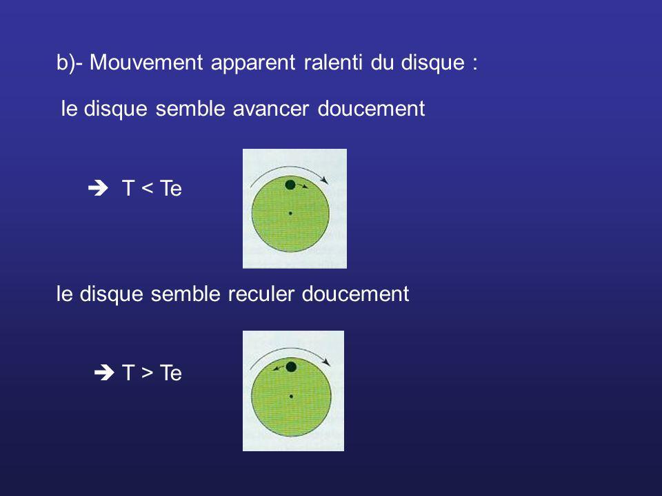 b)- Mouvement apparent ralenti du disque : le disque semble avancer doucement T < Te le disque semble reculer doucement T > Te