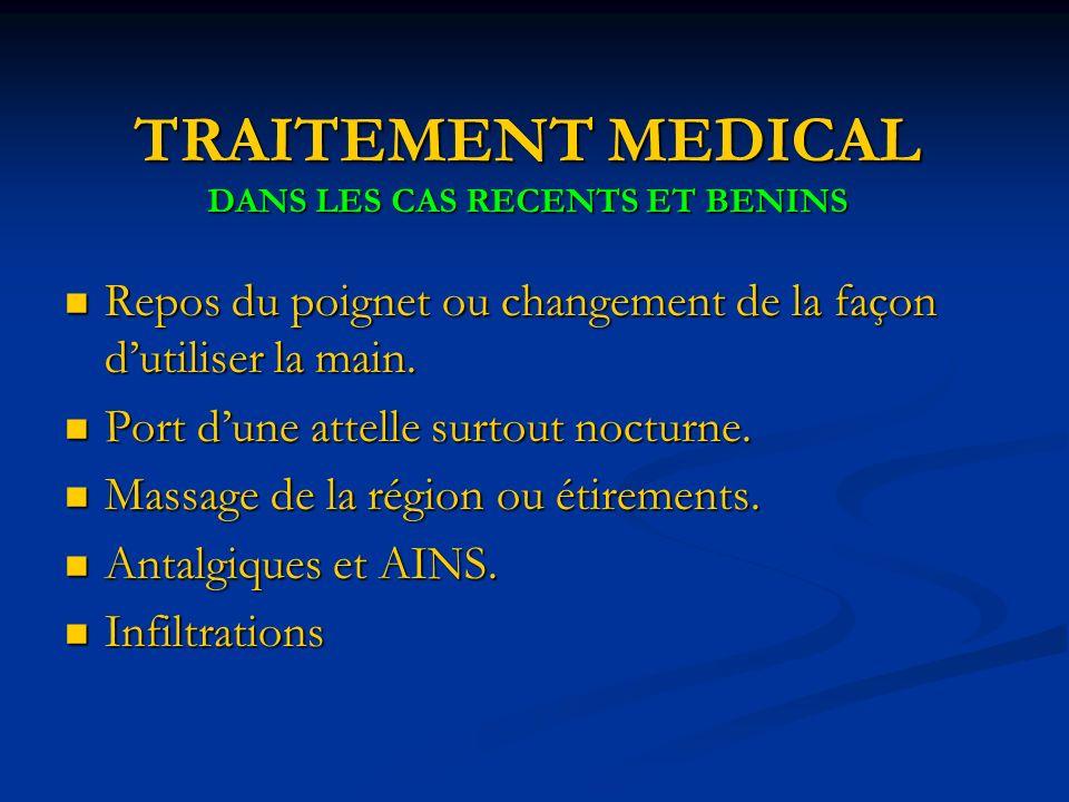 TRAITEMENT MEDICAL DANS LES CAS RECENTS ET BENINS Repos du poignet ou changement de la façon dutiliser la main.