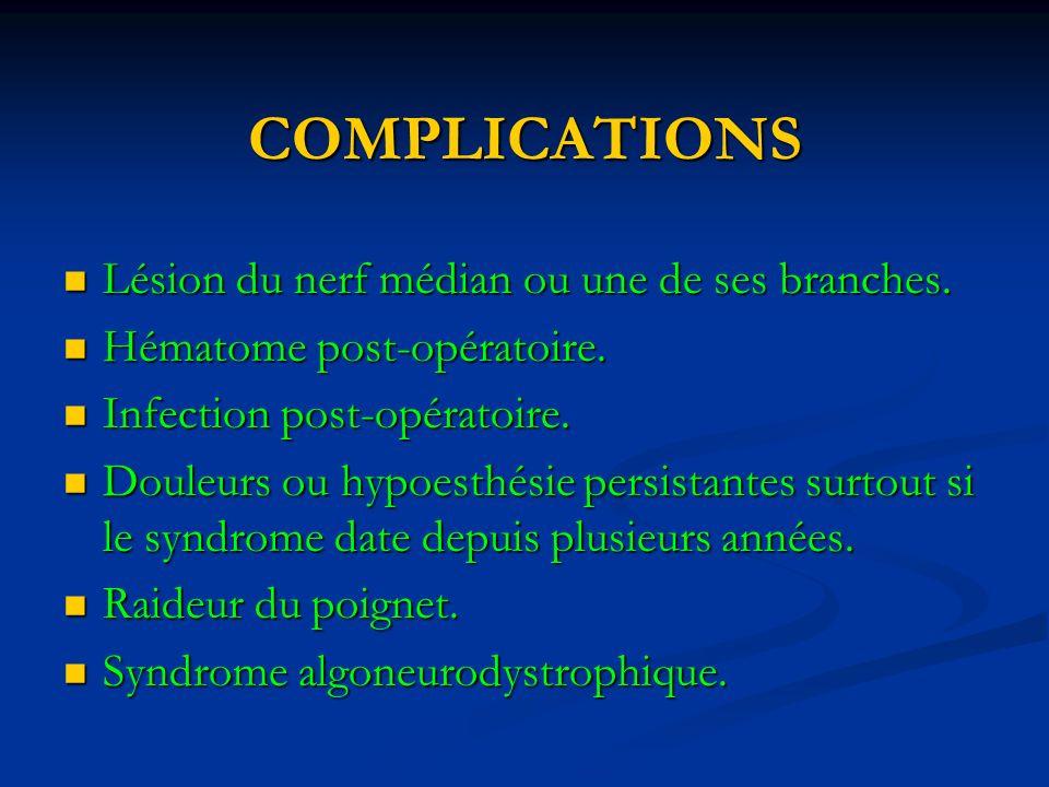 COMPLICATIONS Lésion du nerf médian ou une de ses branches.