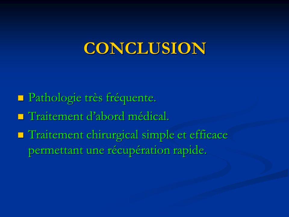 CONCLUSION Pathologie très fréquente.Pathologie très fréquente.