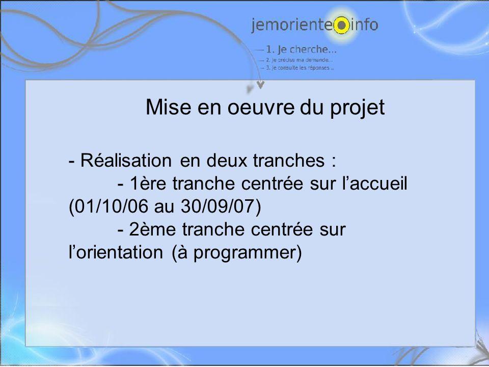 Mise en oeuvre du projet - Réalisation en deux tranches : - 1ère tranche centrée sur laccueil (01/10/06 au 30/09/07) - 2ème tranche centrée sur lorientation (à programmer)