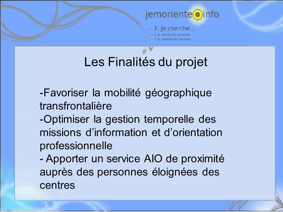 Les Finalités du projet -Favoriser la mobilité géographique transfrontalière -Optimiser la gestion temporelle des missions dinformation et dorientation professionnelle - Apporter un service AIO de proximité auprès des personnes éloignées des centres