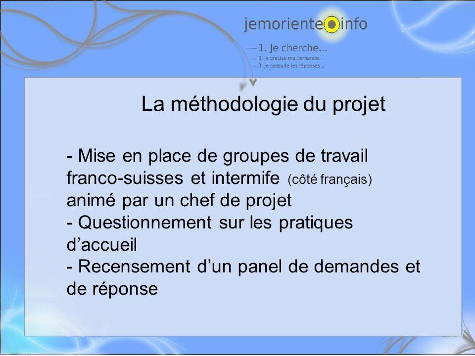 La méthodologie du projet - Mise en place de groupes de travail franco-suisses et intermife (côté français) animé par un chef de projet - Questionnement sur les pratiques daccueil - Recensement dun panel de demandes et de réponse