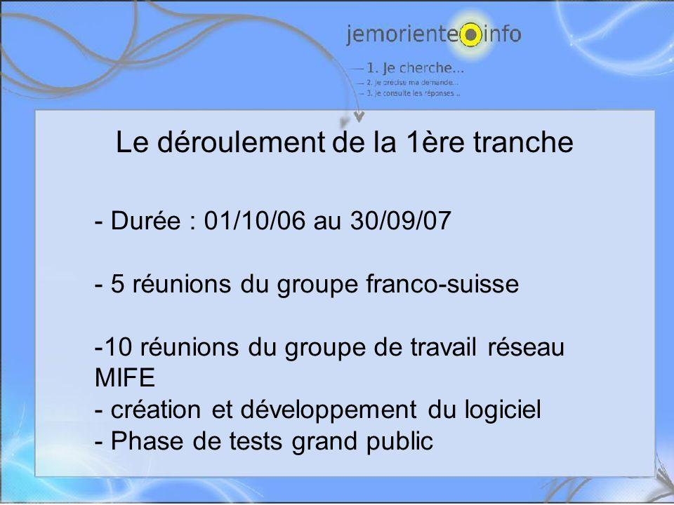 Le déroulement de la 1ère tranche - Durée : 01/10/06 au 30/09/07 - 5 réunions du groupe franco-suisse -10 réunions du groupe de travail réseau MIFE - création et développement du logiciel - présentation du produit aux partenaires (12/10/07) - Phase de tests grand public ( octobre-décembre)