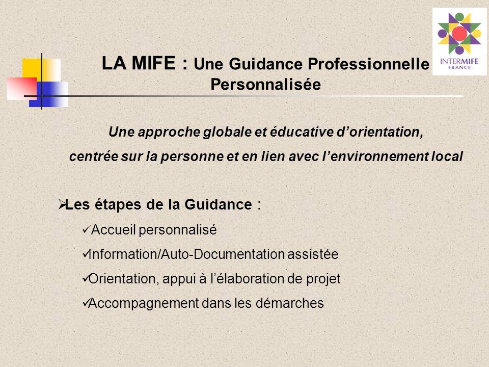 LA MIFE : Une Guidance Professionnelle Personnalisée Une approche globale et éducative dorientation, centrée sur la personne et en lien avec lenvironn