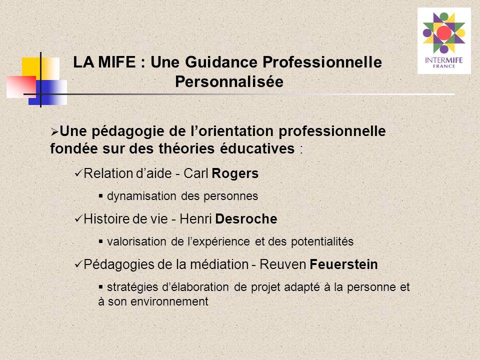 Une pédagogie de lorientation professionnelle fondée sur des théories éducatives : Relation daide - Carl Rogers dynamisation des personnes Histoire de