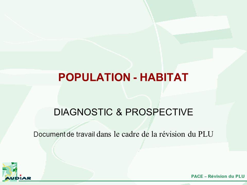 PACE – Révision du PLU POPULATION - HABITAT DIAGNOSTIC & PROSPECTIVE Document de travail dans le cadre de la révision du PLU