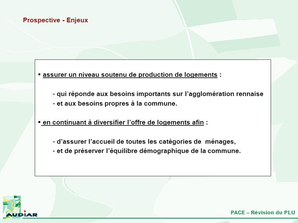 PACE – Révision du PLU Prospective - Enjeux assurer un niveau soutenu de production de logements : - qui réponde aux besoins importants sur laggloméra