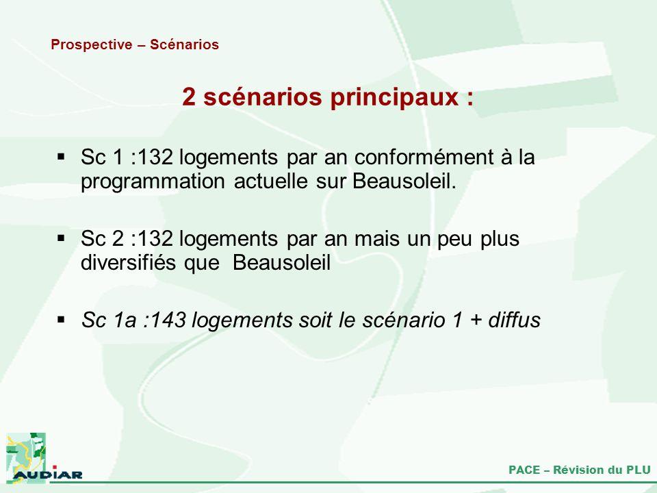 PACE – Révision du PLU Sc 1 :132 logements par an conformément à la programmation actuelle sur Beausoleil. Sc 2 :132 logements par an mais un peu plus