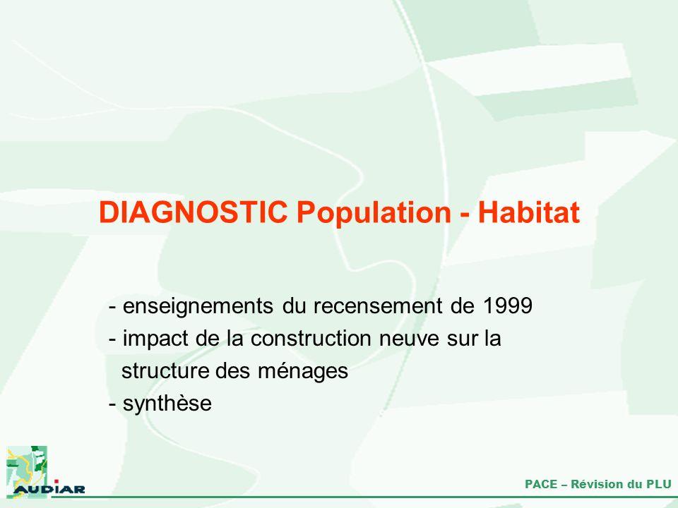 PACE – Révision du PLU DIAGNOSTIC Population - Habitat - enseignements du recensement de 1999 - impact de la construction neuve sur la structure des m
