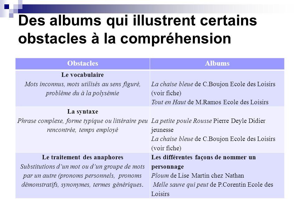 Des albums qui illustrent certains obstacles à la compréhension ObstaclesAlbums Le vocabulaire Mots inconnus, mots utilisés au sens figuré, problème d