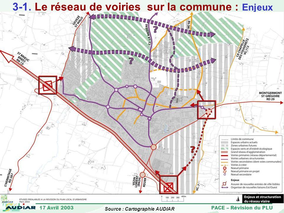 17 Avril 2003 PACE – Révision du PLU 3-1. Le réseau de voiries sur la commune : Enjeux Source : Cartographie AUDIAR
