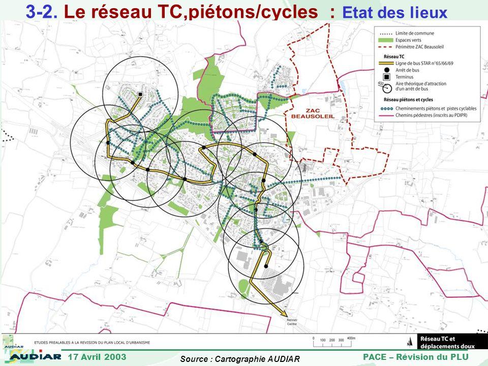 17 Avril 2003 PACE – Révision du PLU 3-2. Le réseau TC,piétons/cycles : Etat des lieux Source : Cartographie AUDIAR