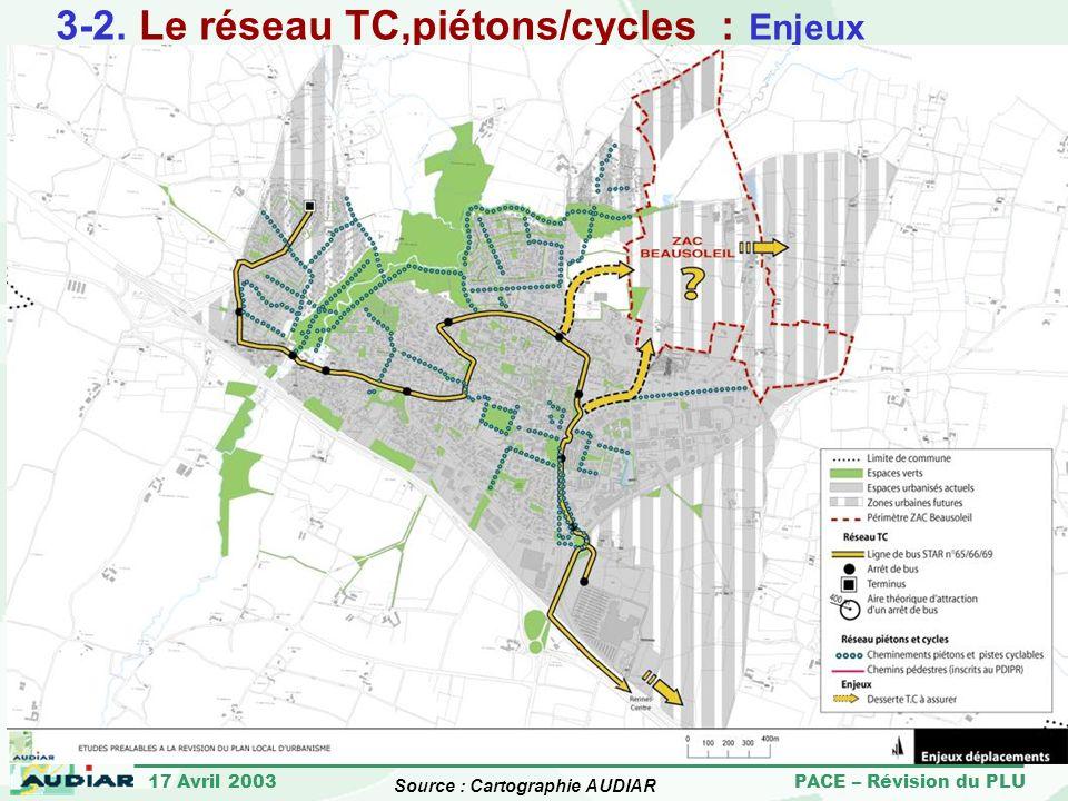 17 Avril 2003 PACE – Révision du PLU Source : Cartographie AUDIAR 3-2. Le réseau TC,piétons/cycles : Enjeux