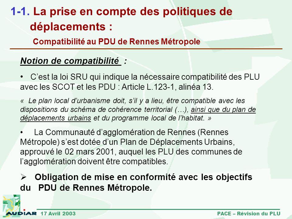 17 Avril 2003 PACE – Révision du PLU 1-1. La prise en compte des politiques de déplacements : Compatibilité au PDU de Rennes Métropole Notion de compa