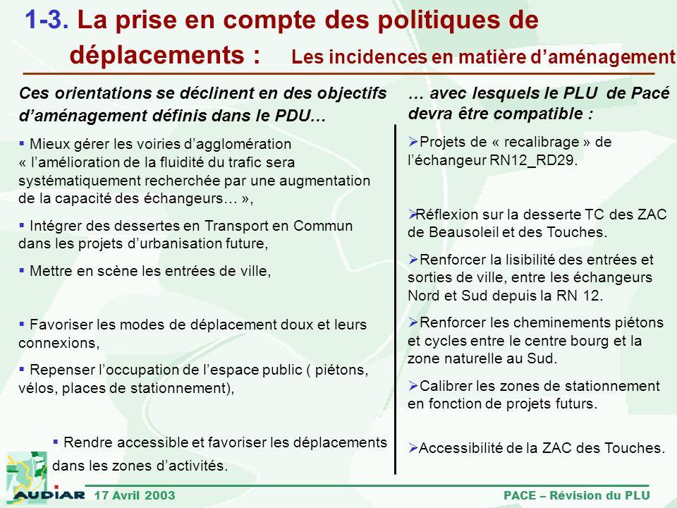17 Avril 2003 PACE – Révision du PLU 1-3. La prise en compte des politiques de déplacements : Les incidences en matière daménagement Ces orientations
