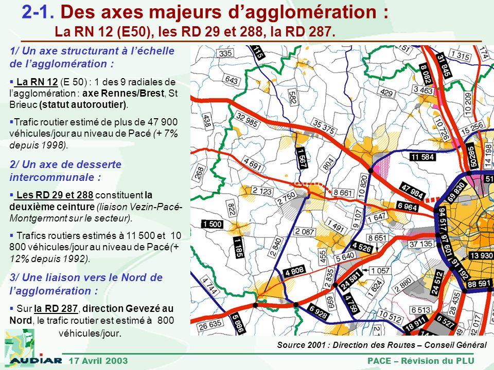 17 Avril 2003 PACE – Révision du PLU 2-1. Des axes majeurs dagglomération : La RN 12 (E50), les RD 29 et 288, la RD 287. 1/ Un axe structurant à léche