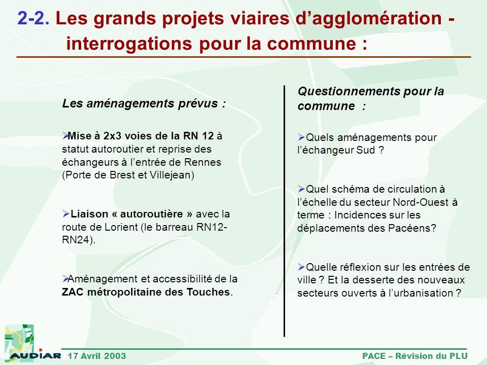 17 Avril 2003 PACE – Révision du PLU 2-2. Les grands projets viaires dagglomération - interrogations pour la commune : Les aménagements prévus : Mise