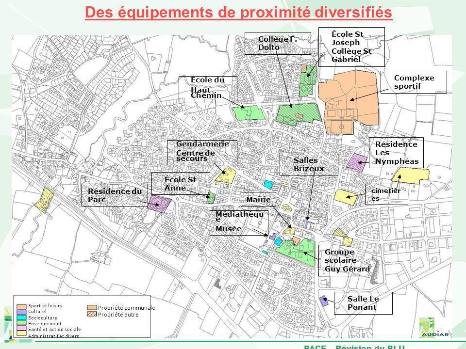 PACE – Révision du PLU Des équipements de proximité diversifiés Sport et loisirs Culturel Socioculturel Enseignement Santé et action sociale Administr