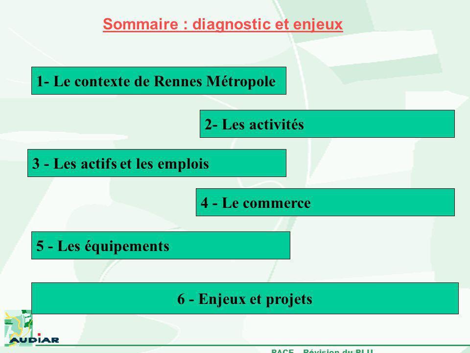 PACE – Révision du PLU 1- Le contexte de Rennes Métropole 3 - Les actifs et les emplois 4 - Le commerce 5 - Les équipements 6 - Enjeux et projets Somm