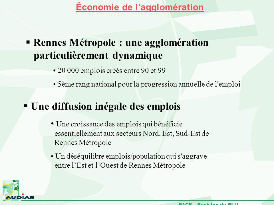 PACE – Révision du PLU Économie de lagglomération Rennes Métropole : une agglomération particulièrement dynamique 20 000 emplois créés entre 90 et 99