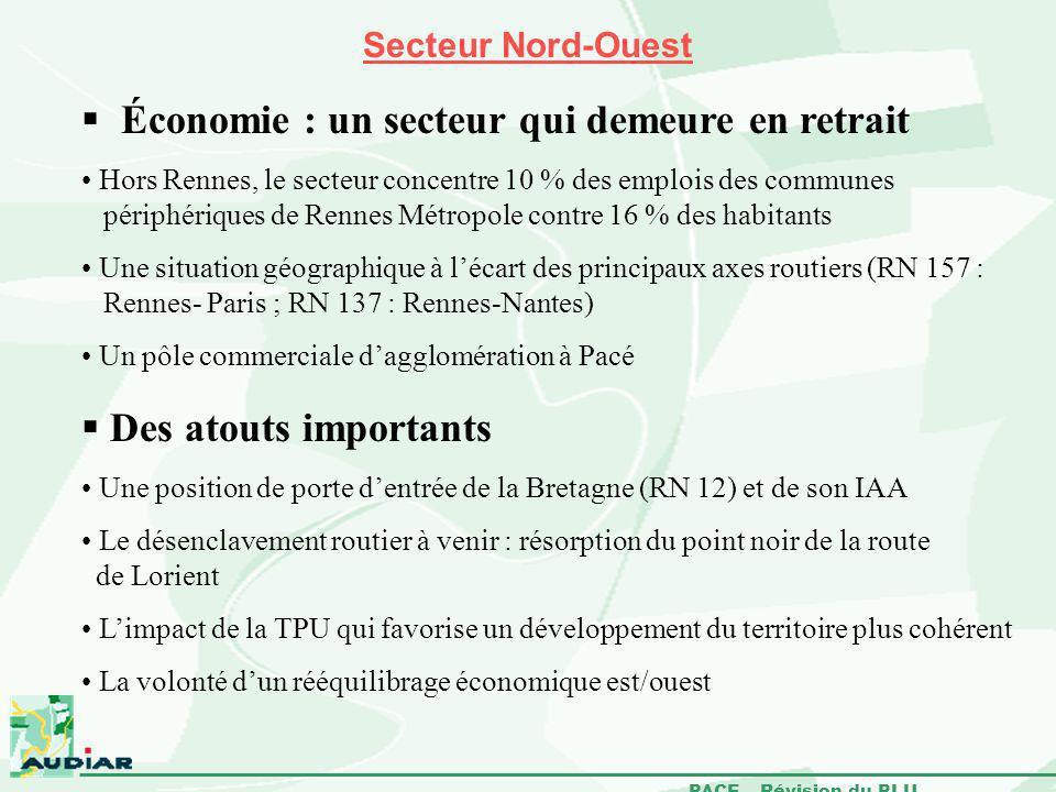 PACE – Révision du PLU Secteur Nord-Ouest Économie : un secteur qui demeure en retrait Hors Rennes, le secteur concentre 10 % des emplois des communes