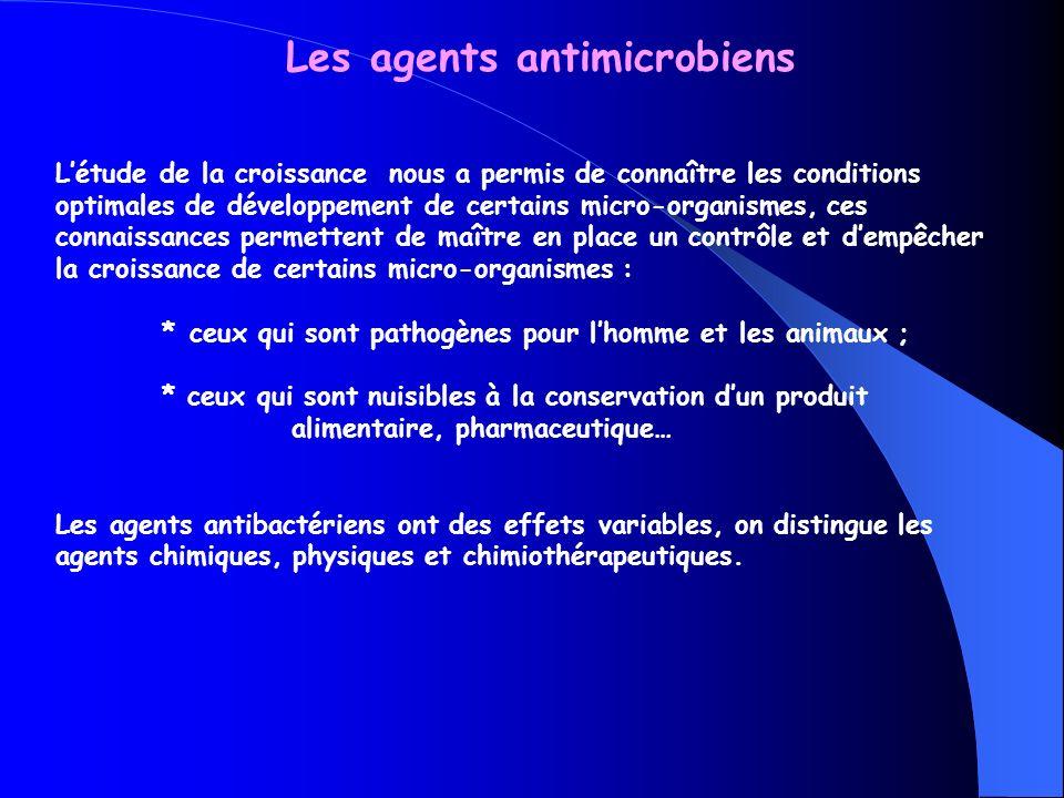 Les agents antimicrobiens Létude de la croissance nous a permis de connaître les conditions optimales de développement de certains micro-organismes, c