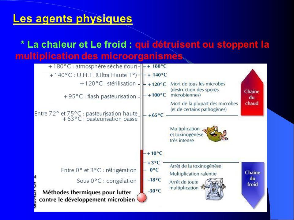 Les agents physiques * La chaleur et Le froid : qui détruisent ou stoppent la multiplication des microorganismes