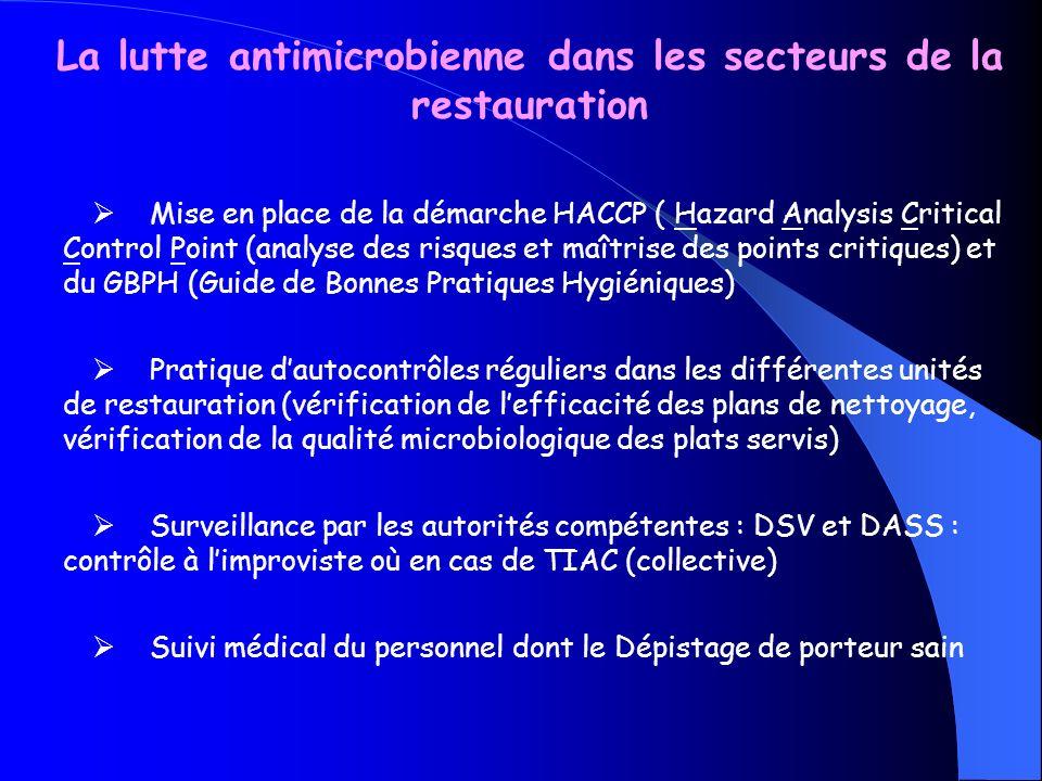 La lutte antimicrobienne dans les secteurs de la restauration Mise en place de la démarche HACCP ( Hazard Analysis Critical Control Point (analyse des