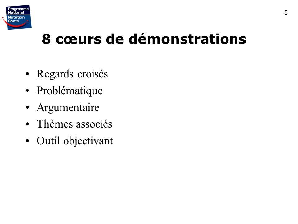 5 8 cœurs de démonstrations Regards croisés Problématique Argumentaire Thèmes associés Outil objectivant