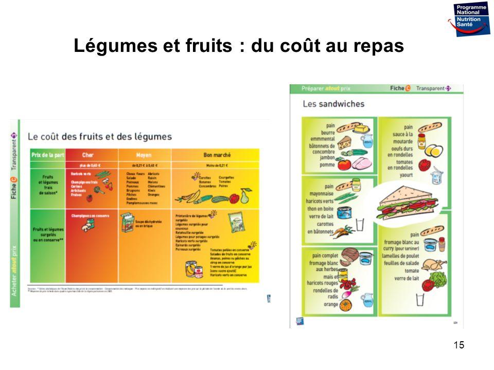 15 Légumes et fruits : du coût au repas