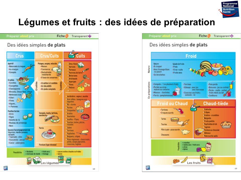 16 Légumes et fruits : des idées de préparation