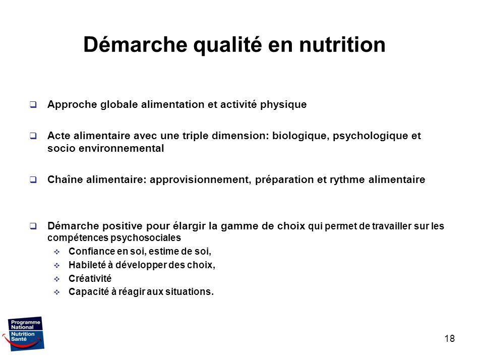 18 Démarche qualité en nutrition Approche globale alimentation et activité physique Acte alimentaire avec une triple dimension: biologique, psychologi