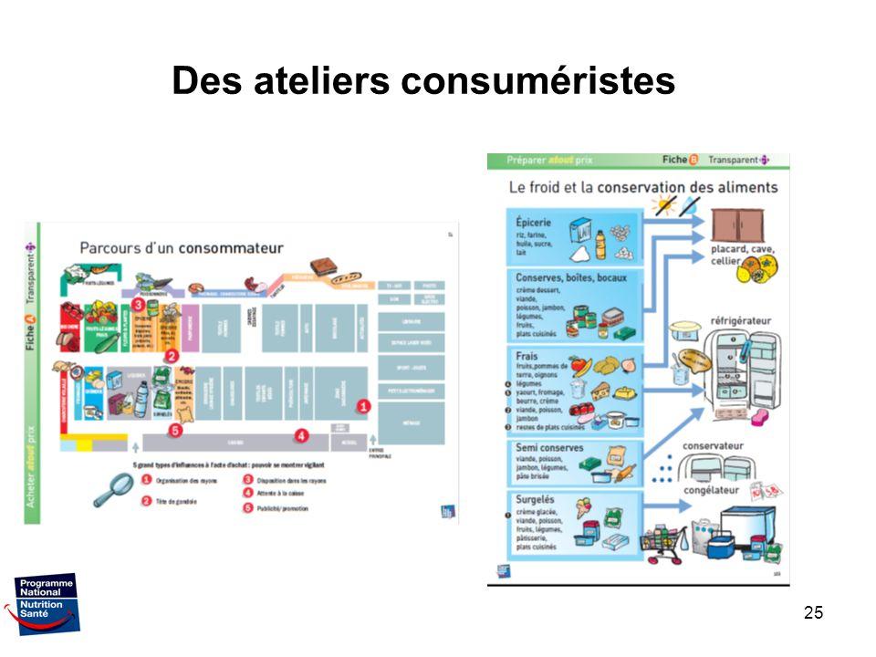 25 Des ateliers consuméristes